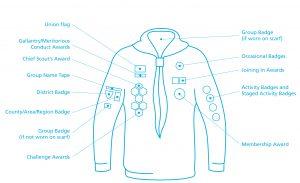 000 PG Uniform Diagrams (2015)_Beavers