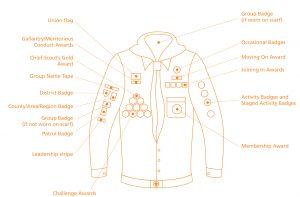 000 PG Uniform Diagrams (2015)_Scouts